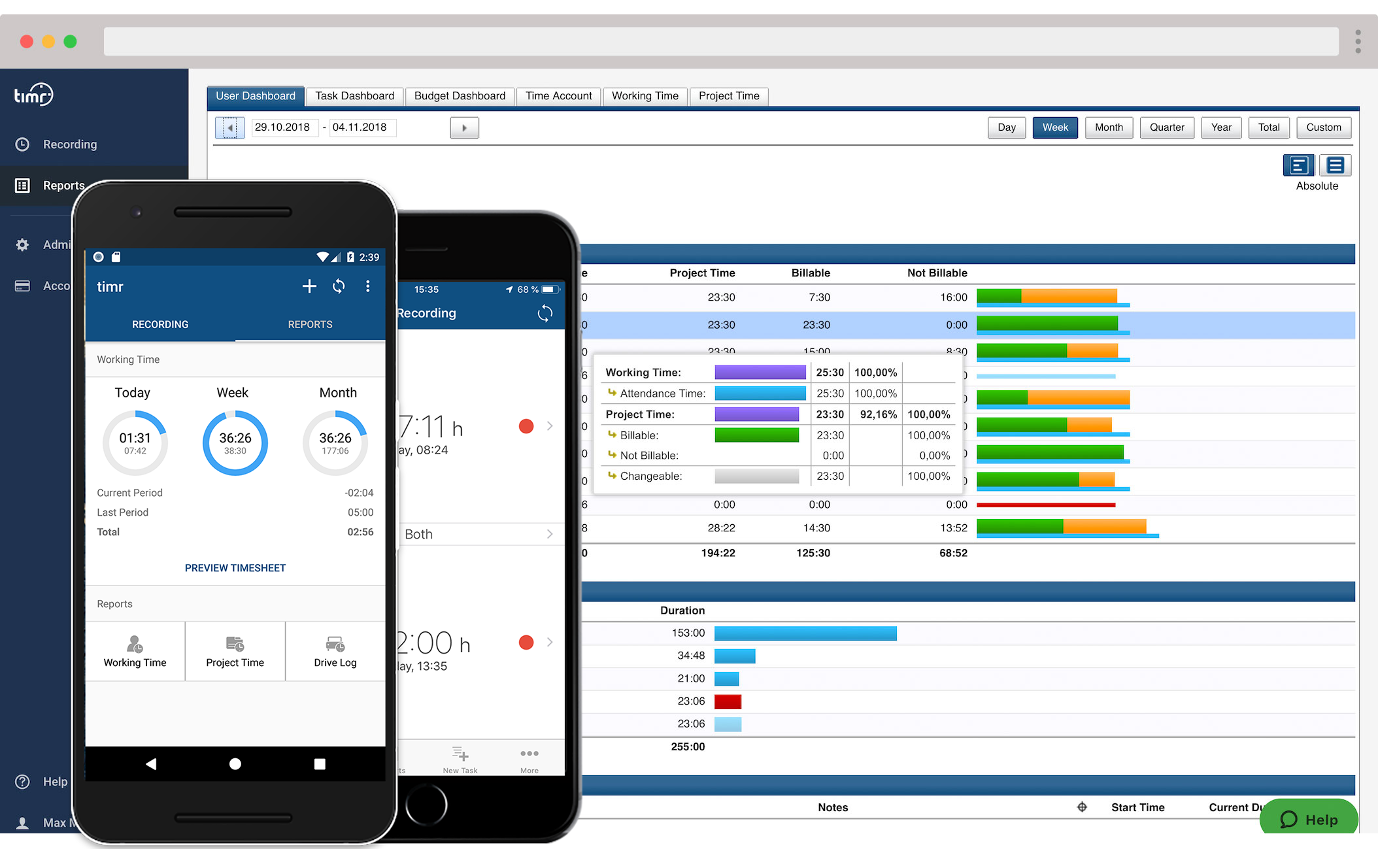 timr apps and web time tracking dashboards