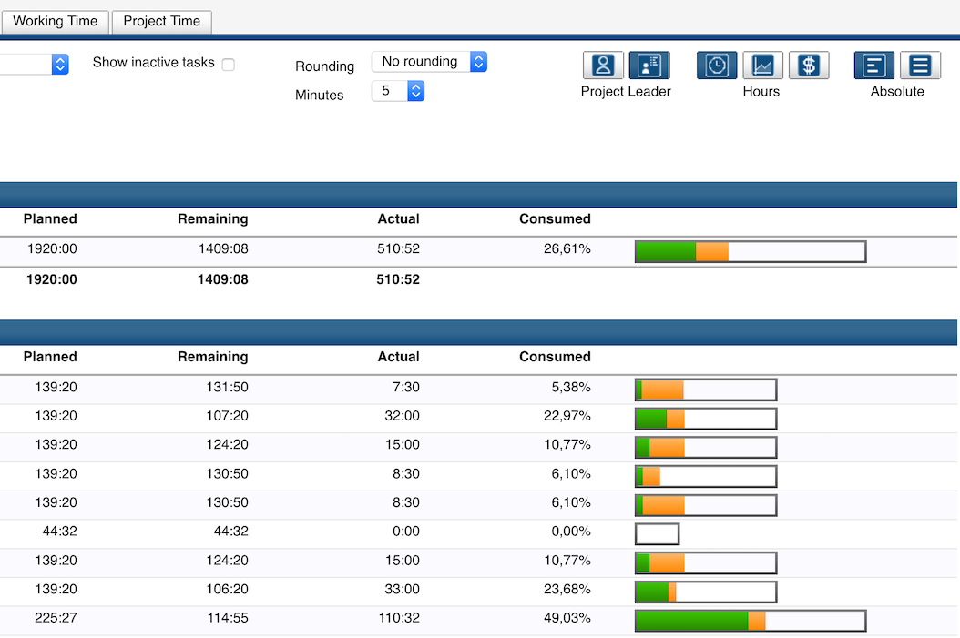 timr project time tracking budget dashboard