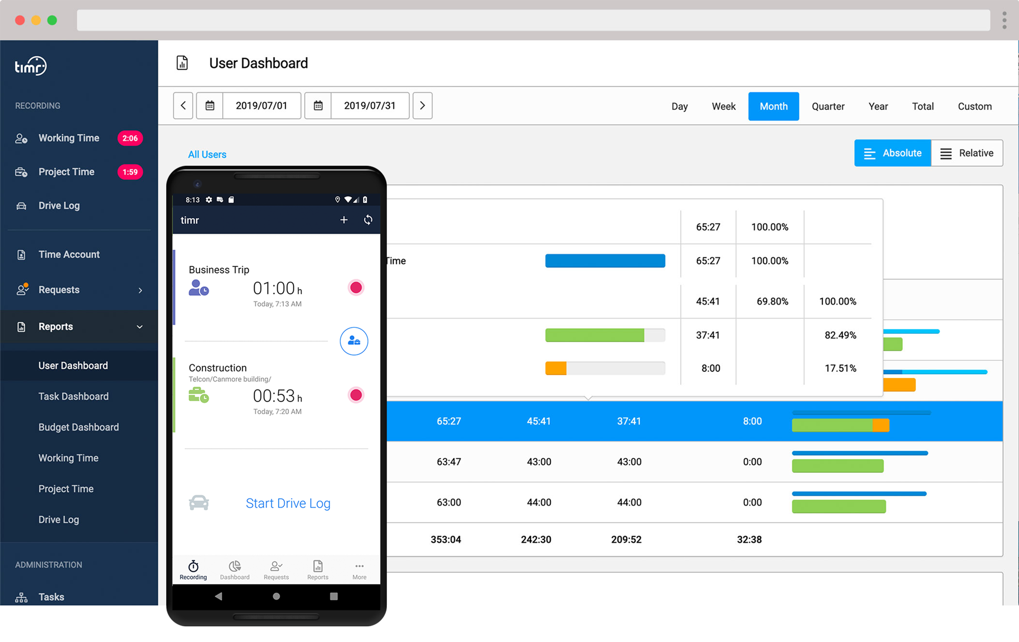 Android time tracking app and web dashboard