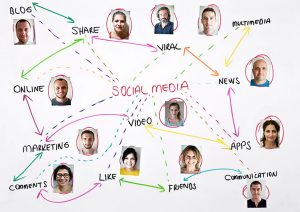 Social Media und Conent Marketing