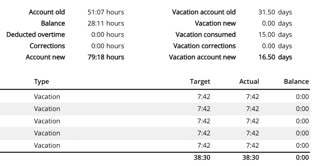 timr time tracking holiday entitlement